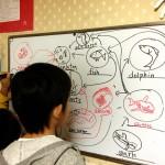 ある日のLTE3のレッスン風景。小学校3年生の2学期は海洋について学びます。 この日子どもたちは「Food Web=食物網」(生物の捕食・被捕食の関係)についての学習。食物網は食物環ともいい、食物連鎖の関係を網の目状に表すもので、英語ではFood Webといいます。Food Chain=食物連鎖とは違うことを私も学びました(笑)こうした複雑な学習を英語で行いますが、絵を描いて図を見ながらだと学びもスムーズですね。自由が丘のイングリッシュスタジオでは、子どもたちが楽しく学べるように毎日教師が工夫をしてレッスンを行っています♪